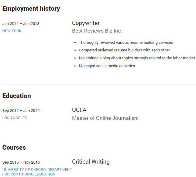 featuring online courses on resumes